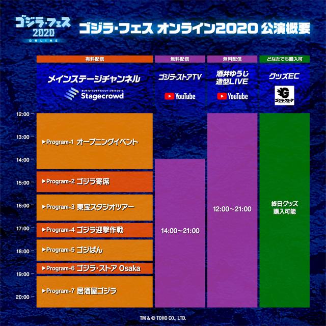 ゴジラ・フェス オンライン2020